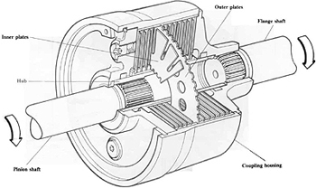 subaru automatic transmission diagram with Showthread on FN4A EL furthermore Arctic Cat Atv Parts Diagram in addition Brakes additionally 42rle Shift Solenoid Location furthermore Subaru Impreza Car Wiring Diagram And Harness.
